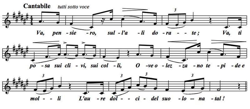 Primeros compases de 'Va, pensiero', Nabucco (1842) de Giuseppe Verdi